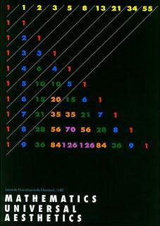 Biografi Fibonacci - Penemu Deret Fibonacci